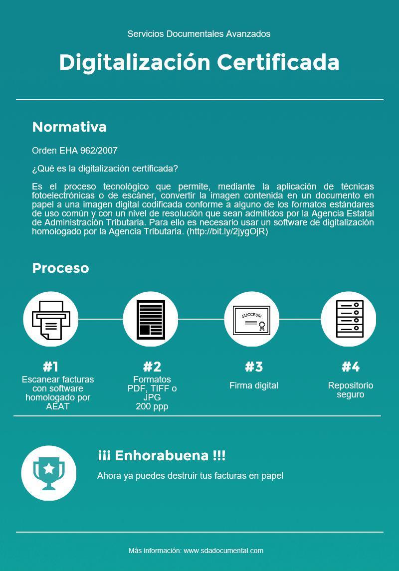 digitalizacion_certificada